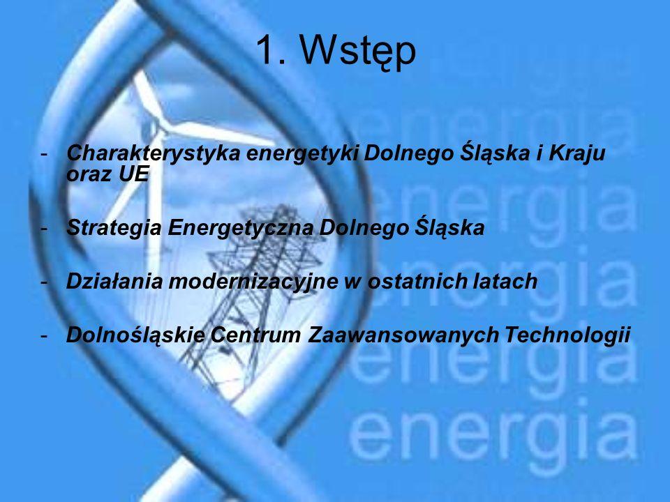 1. Wstęp Charakterystyka energetyki Dolnego Śląska i Kraju oraz UE