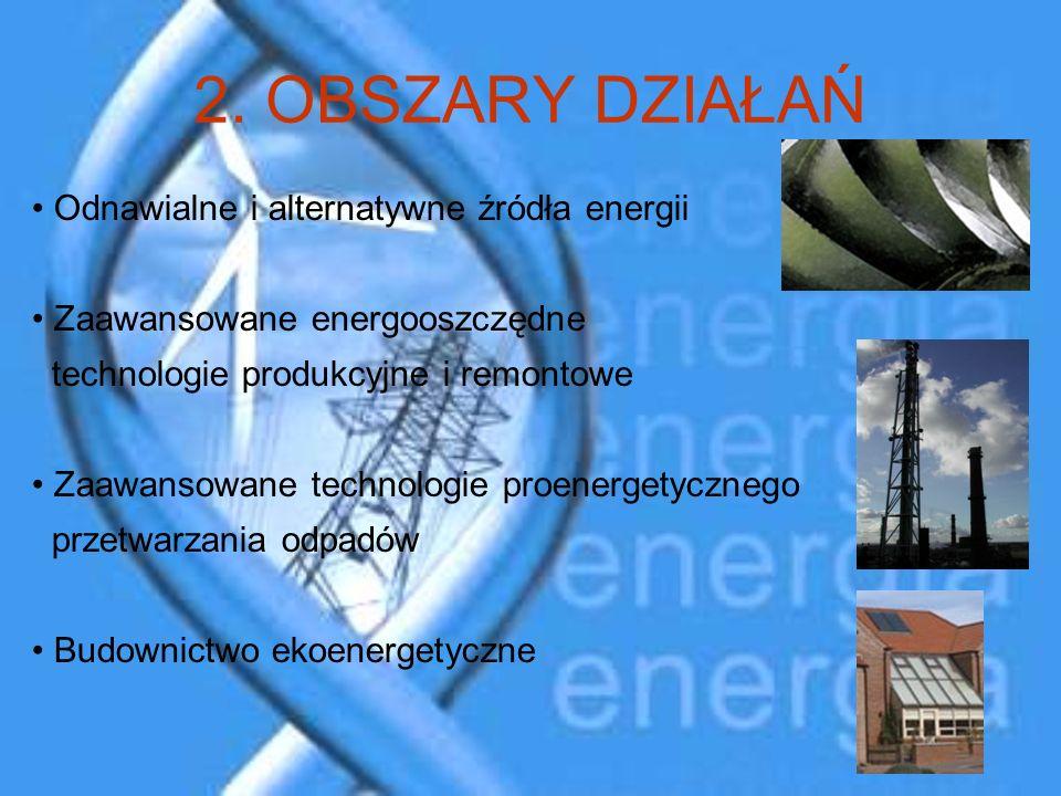 2. OBSZARY DZIAŁAŃ Odnawialne i alternatywne źródła energii