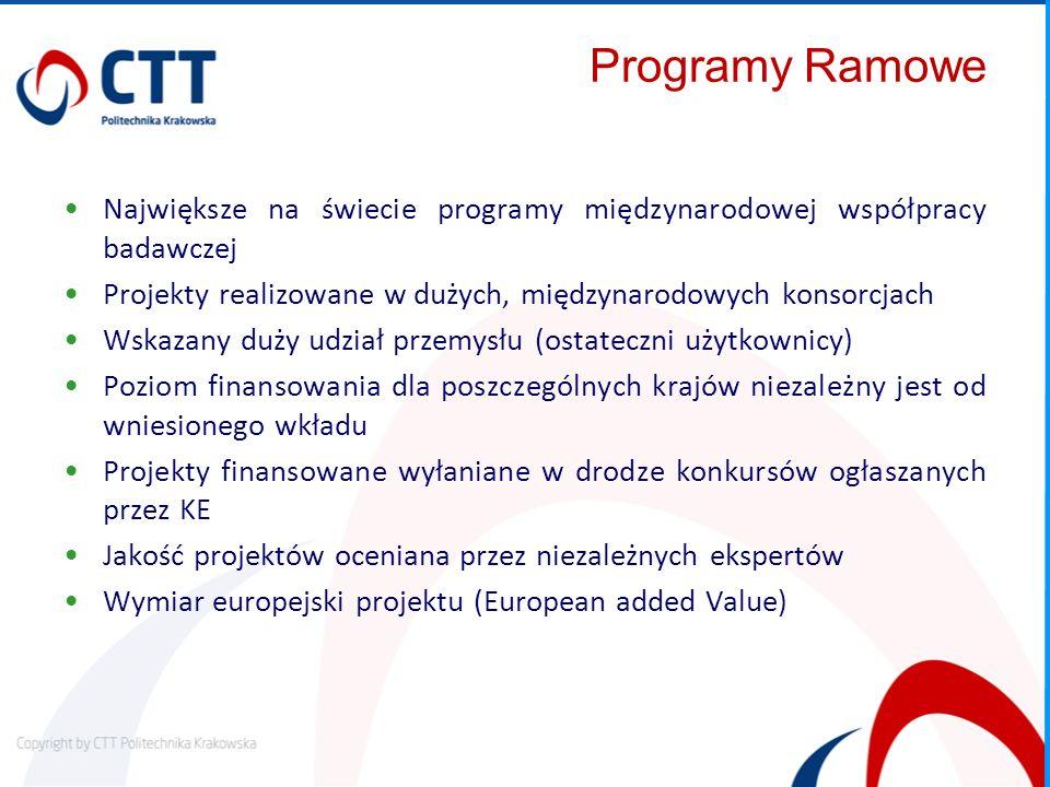 Programy Ramowe Największe na świecie programy międzynarodowej współpracy badawczej. Projekty realizowane w dużych, międzynarodowych konsorcjach.