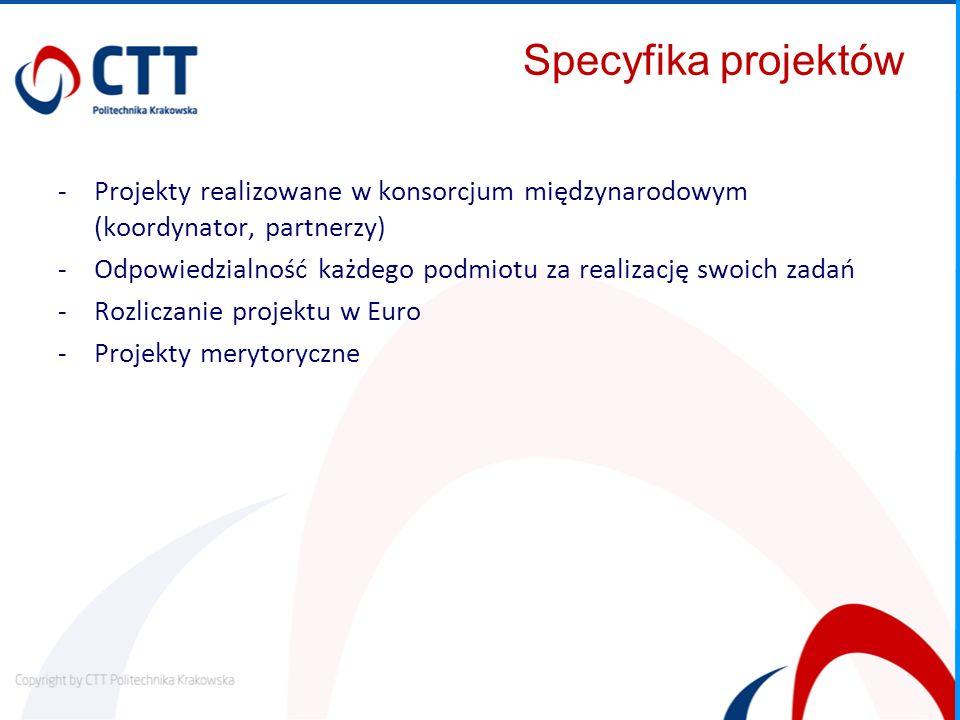 Specyfika projektów Projekty realizowane w konsorcjum międzynarodowym (koordynator, partnerzy)