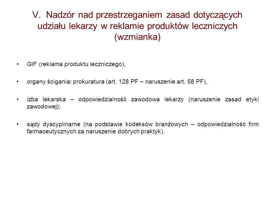 V. Nadzór nad przestrzeganiem zasad dotyczących udziału lekarzy w reklamie produktów leczniczych (wzmianka)