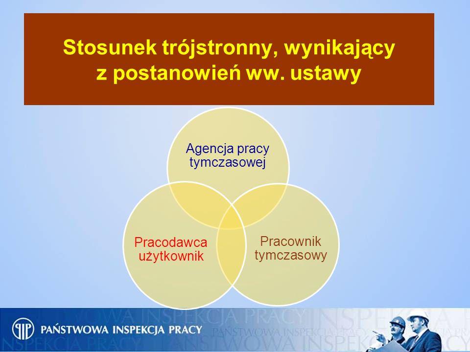 Stosunek trójstronny, wynikający z postanowień ww. ustawy