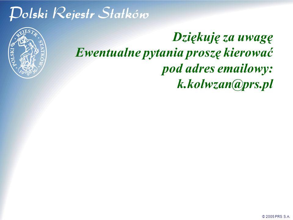 Dziękuję za uwagę Ewentualne pytania proszę kierować pod adres emailowy: k.kolwzan@prs.pl
