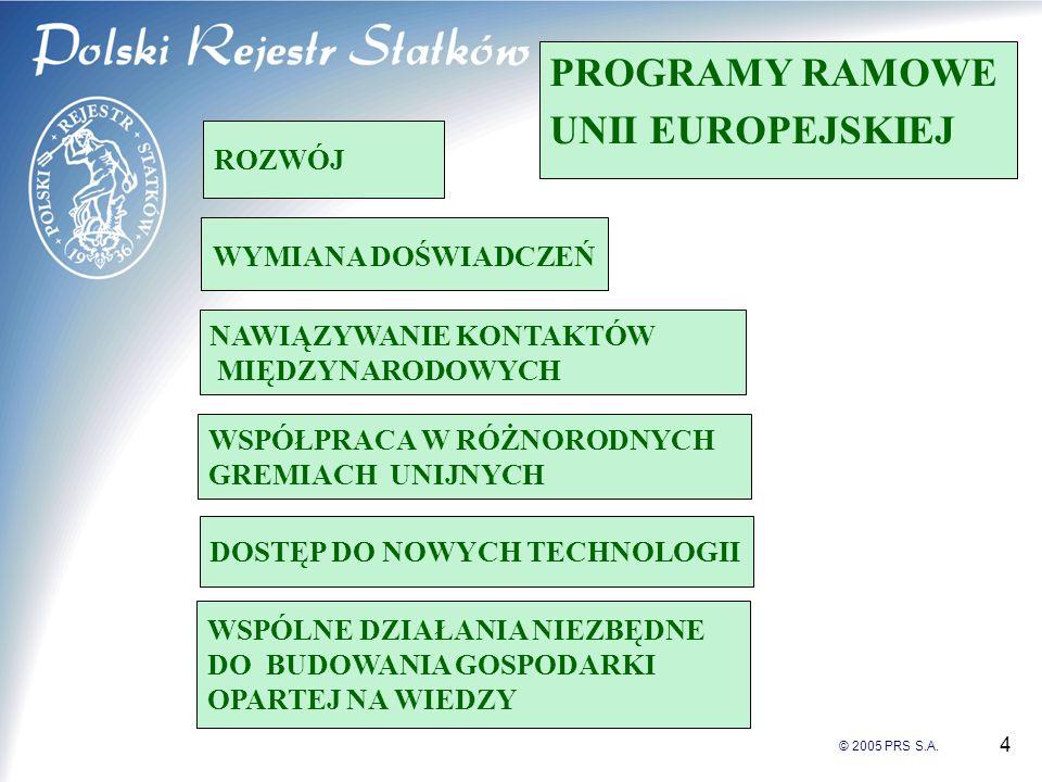 PROGRAMY RAMOWE UNII EUROPEJSKIEJ ROZWÓJ WYMIANA DOŚWIADCZEŃ