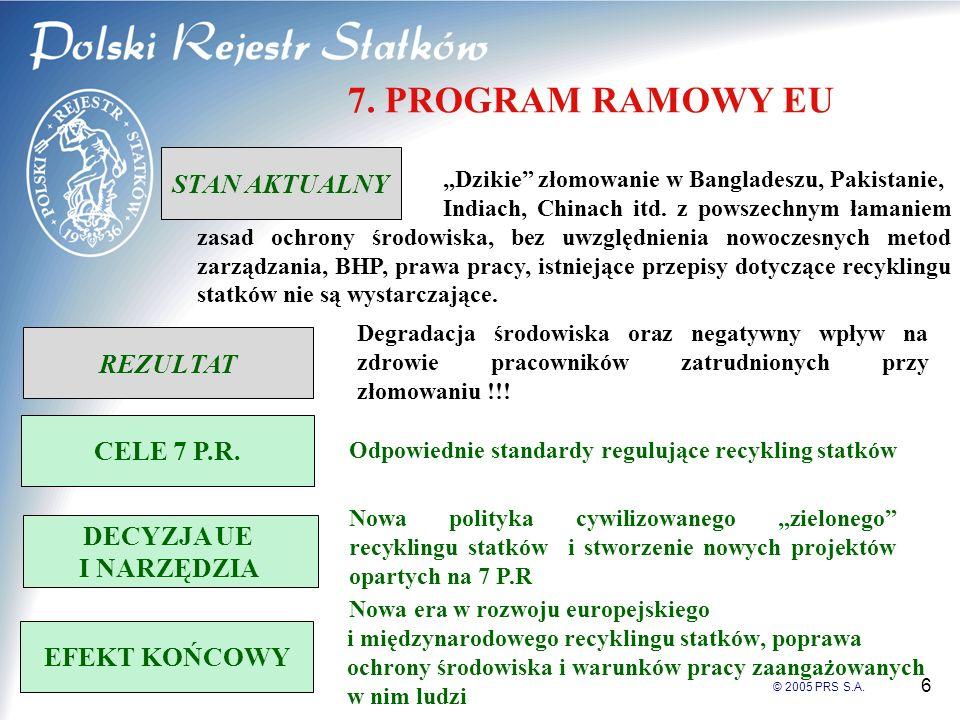 7. PROGRAM RAMOWY EU STAN AKTUALNY REZULTAT CELE 7 P.R.