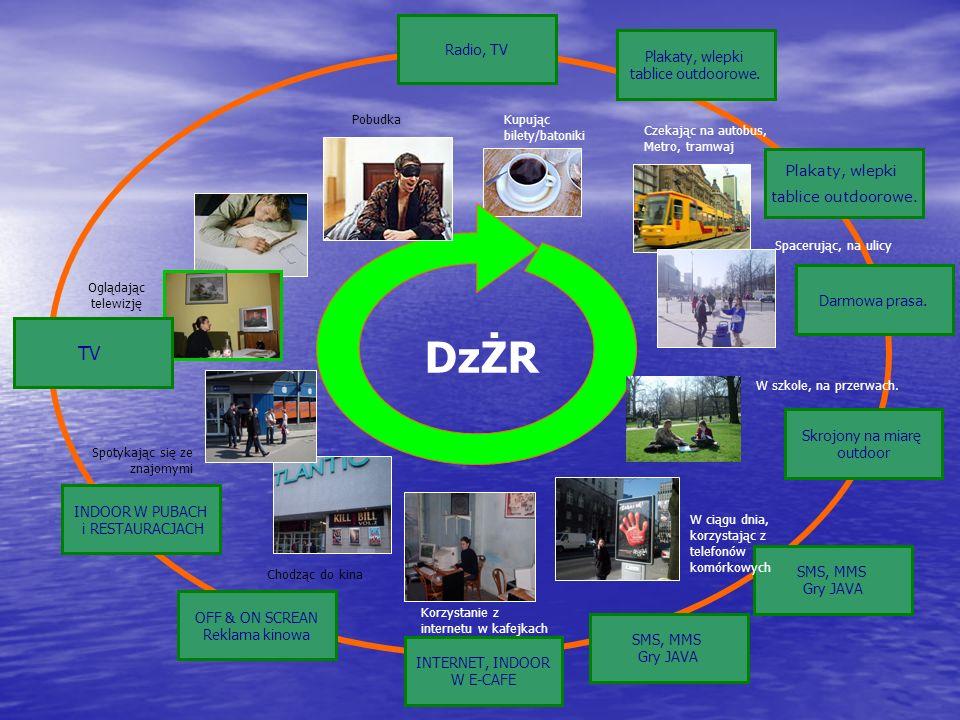 DzŻR TV Radio, TV Plakaty, wlepki tablice outdoorowe. Plakaty, wlepki