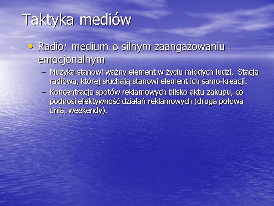Taktyka mediów Radio: medium o silnym zaangażowaniu emocjonalnym