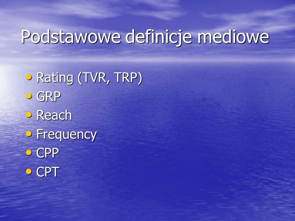 Podstawowe definicje mediowe