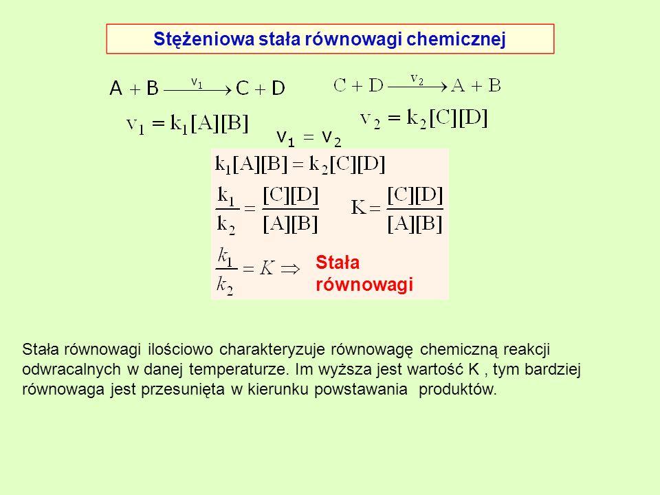Stężeniowa stała równowagi chemicznej