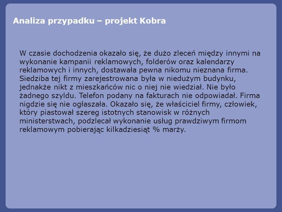 Analiza przypadku – projekt Kobra