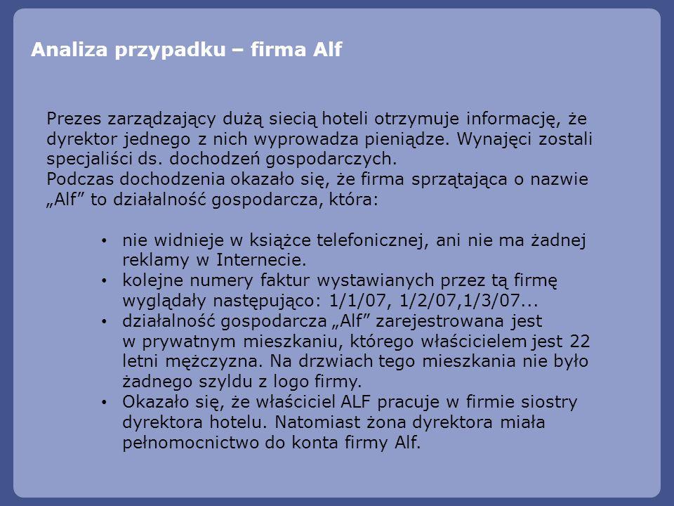 Analiza przypadku – firma Alf