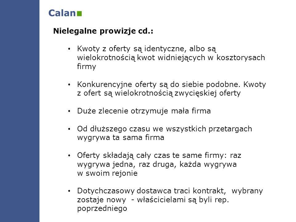Nielegalne prowizje cd.: