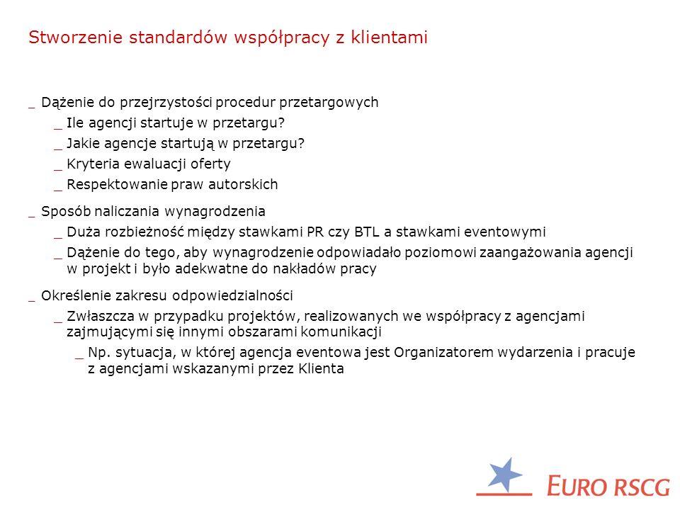 Stworzenie standardów współpracy z klientami