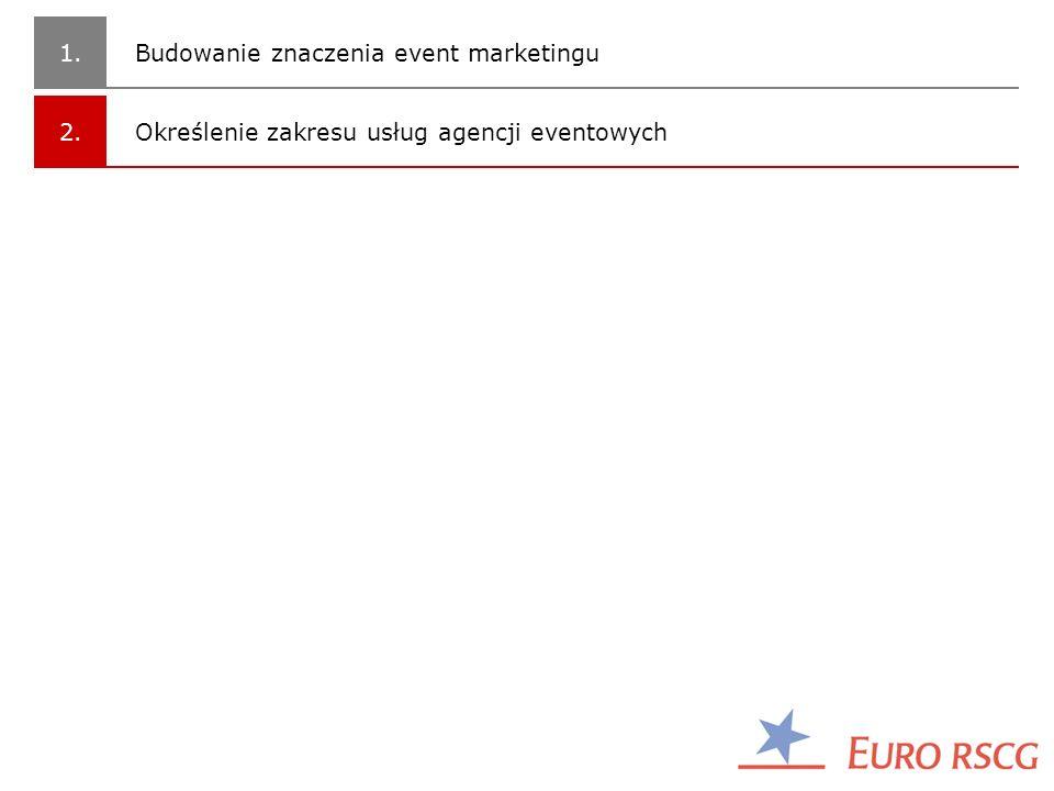 1. Budowanie znaczenia event marketingu 2. Określenie zakresu usług agencji eventowych