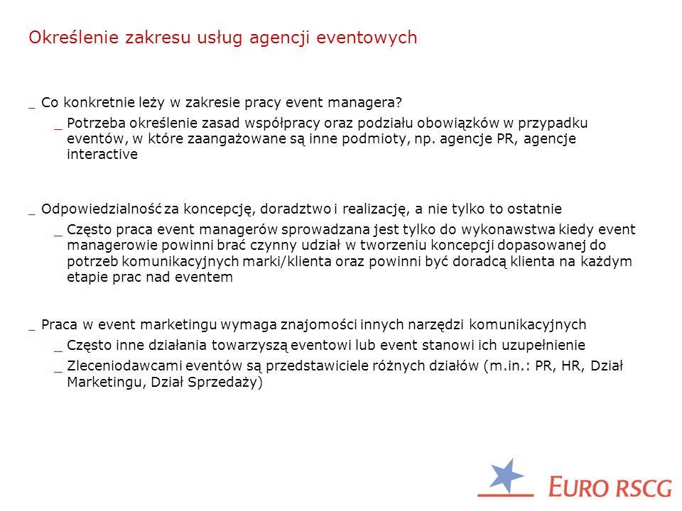 Określenie zakresu usług agencji eventowych
