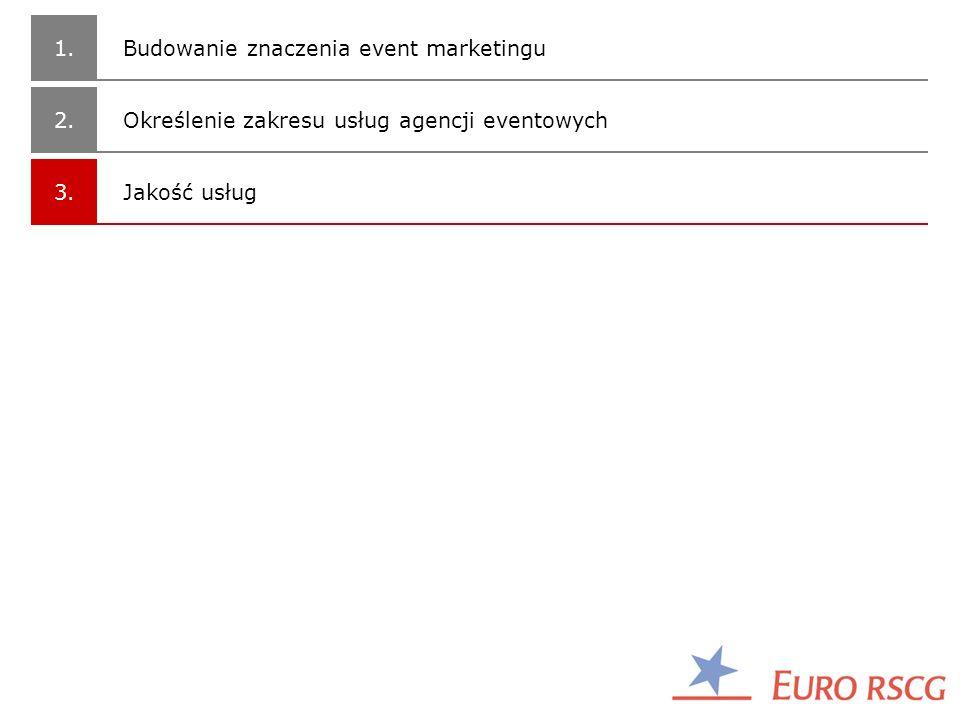 1. Budowanie znaczenia event marketingu. 2. Określenie zakresu usług agencji eventowych.