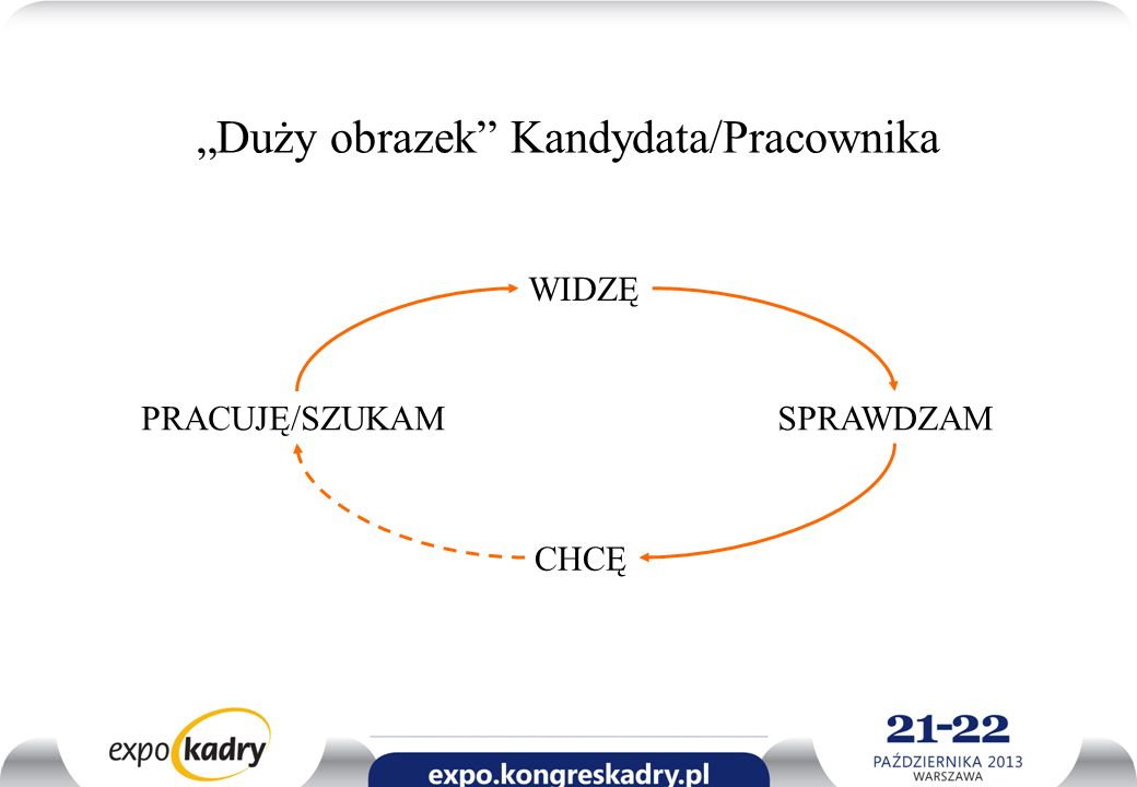 """""""Duży obrazek Kandydata/Pracownika"""