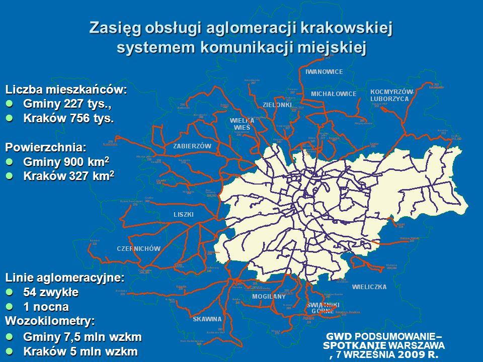 Zasięg obsługi aglomeracji krakowskiej systemem komunikacji miejskiej