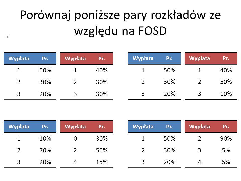 Porównaj poniższe pary rozkładów ze względu na FOSD