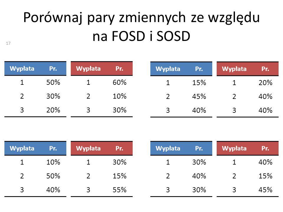 Porównaj pary zmiennych ze względu na FOSD i SOSD