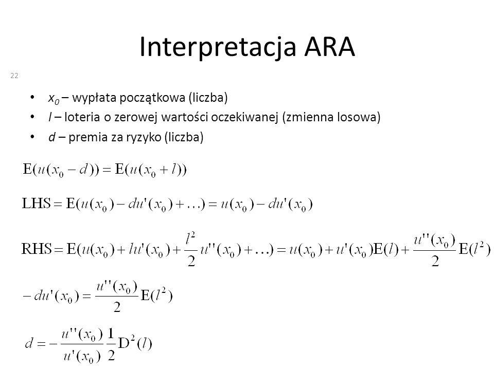 Interpretacja ARA x0 – wypłata początkowa (liczba)