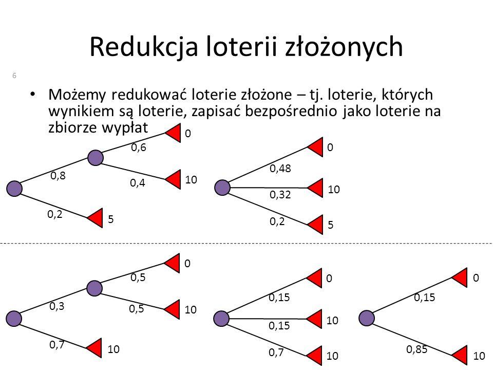 Redukcja loterii złożonych