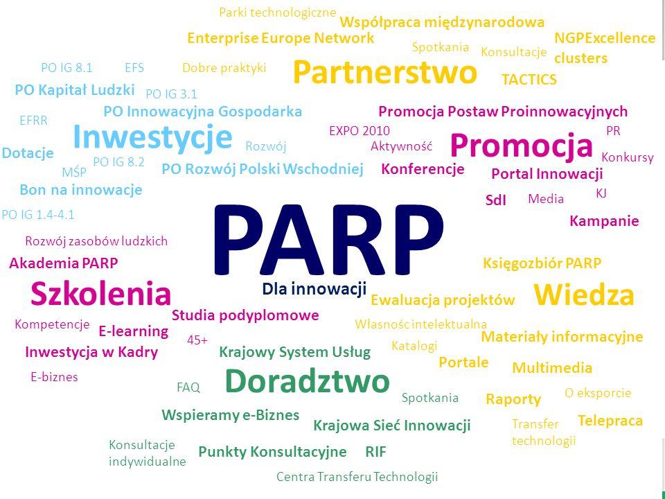 PARP Partnerstwo Inwestycje Promocja Szkolenia Doradztwo Wiedza