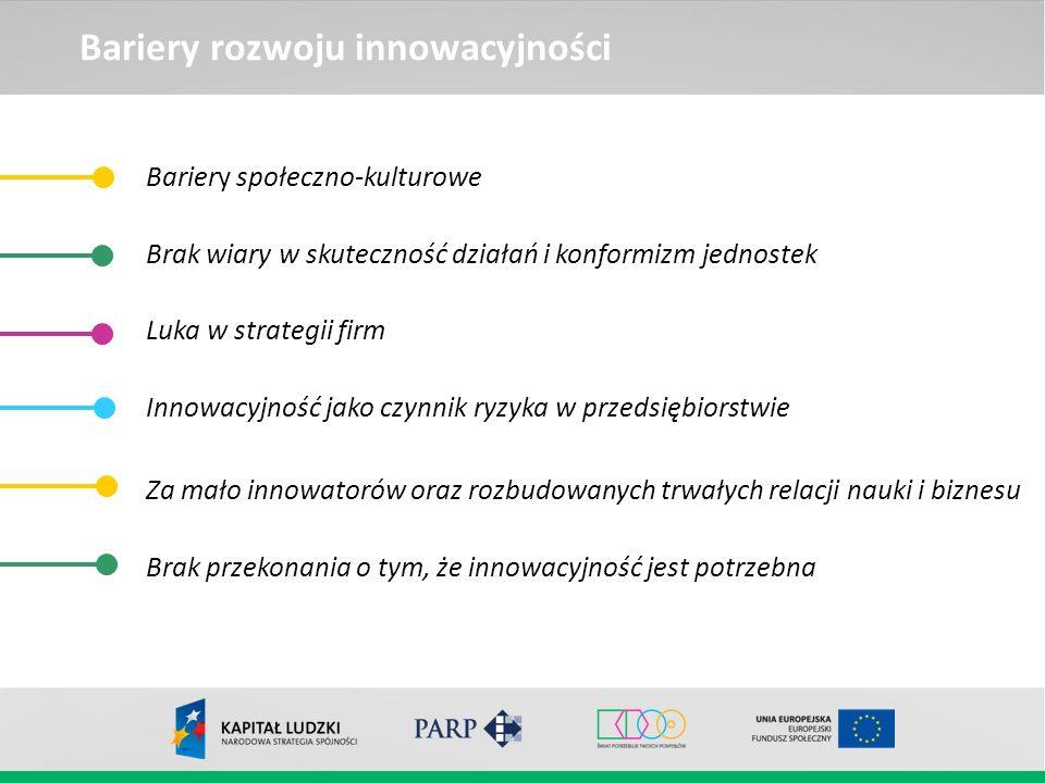Bariery rozwoju innowacyjności