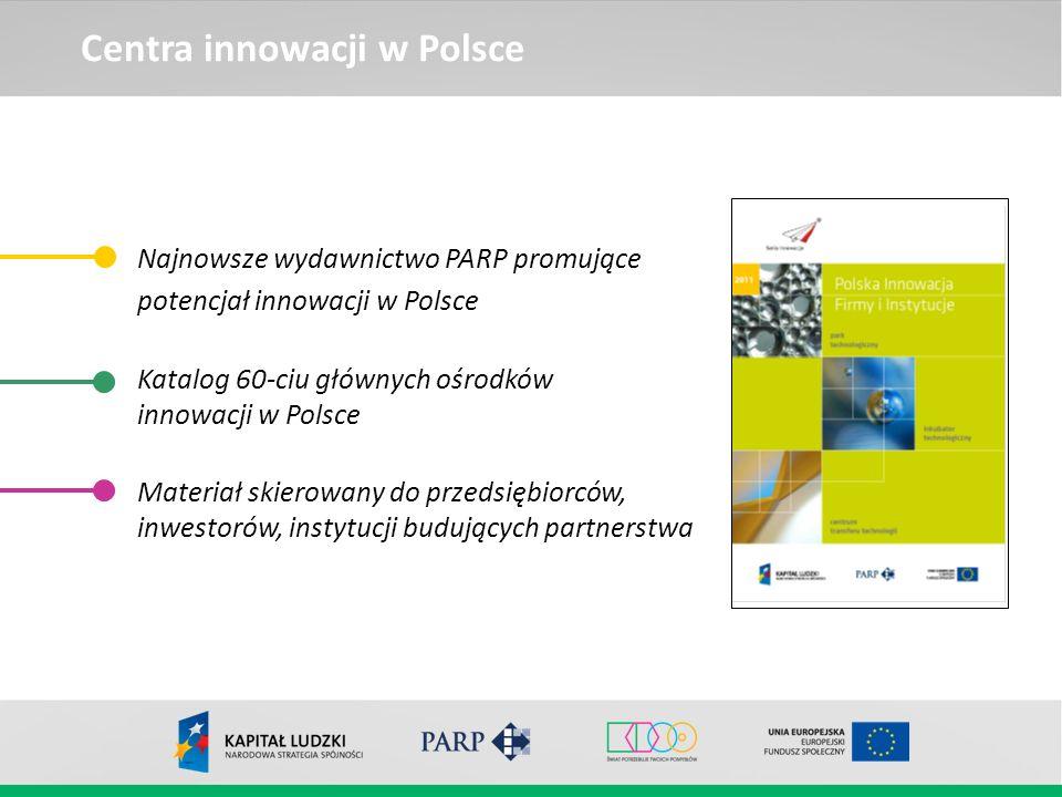 Centra innowacji w Polsce
