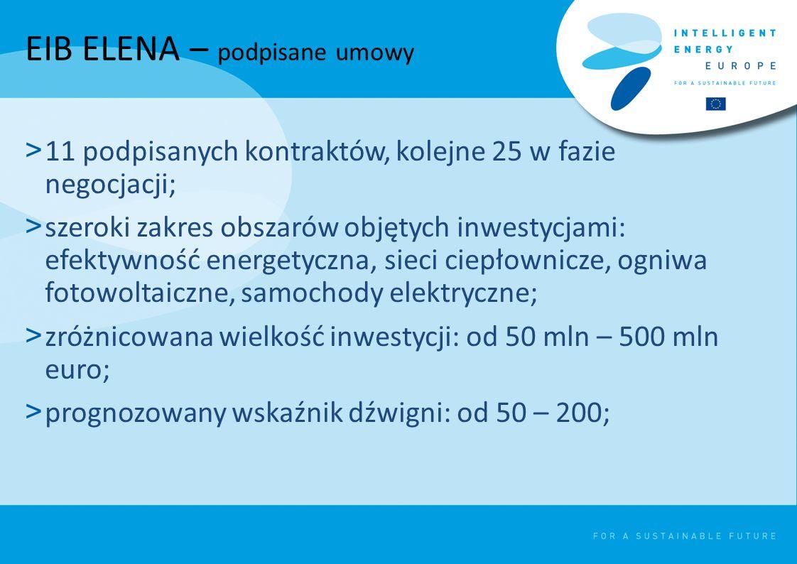 EIB ELENA – podpisane umowy