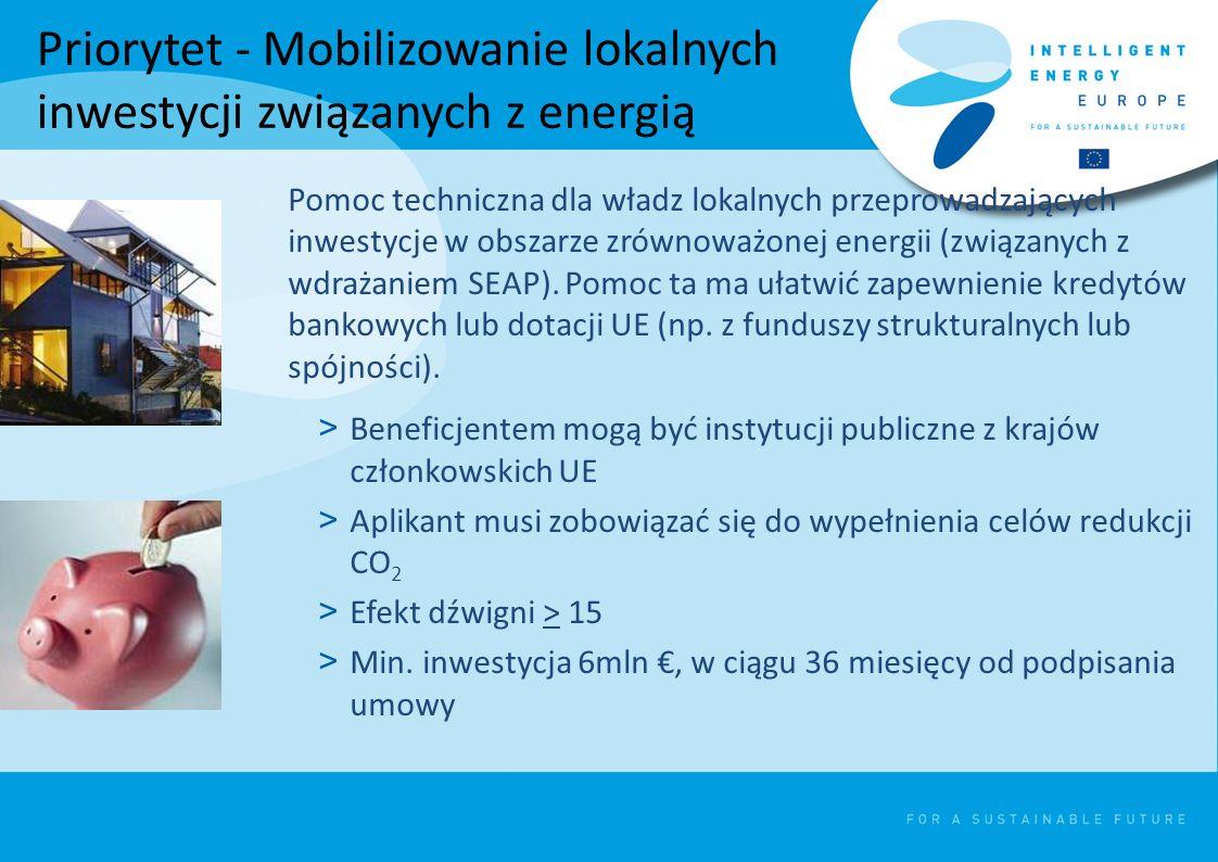 Priorytet - Mobilizowanie lokalnych inwestycji związanych z energią