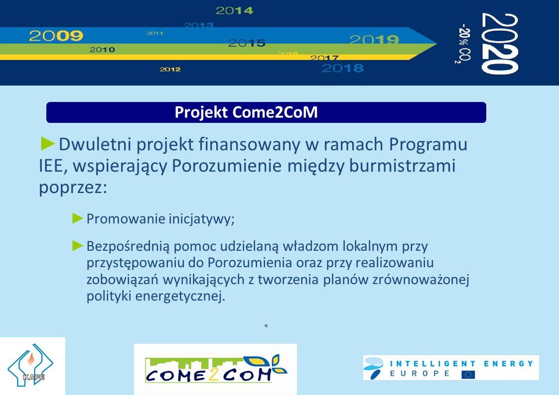 Projekt Come2CoM Dwuletni projekt finansowany w ramach Programu IEE, wspierający Porozumienie między burmistrzami poprzez: