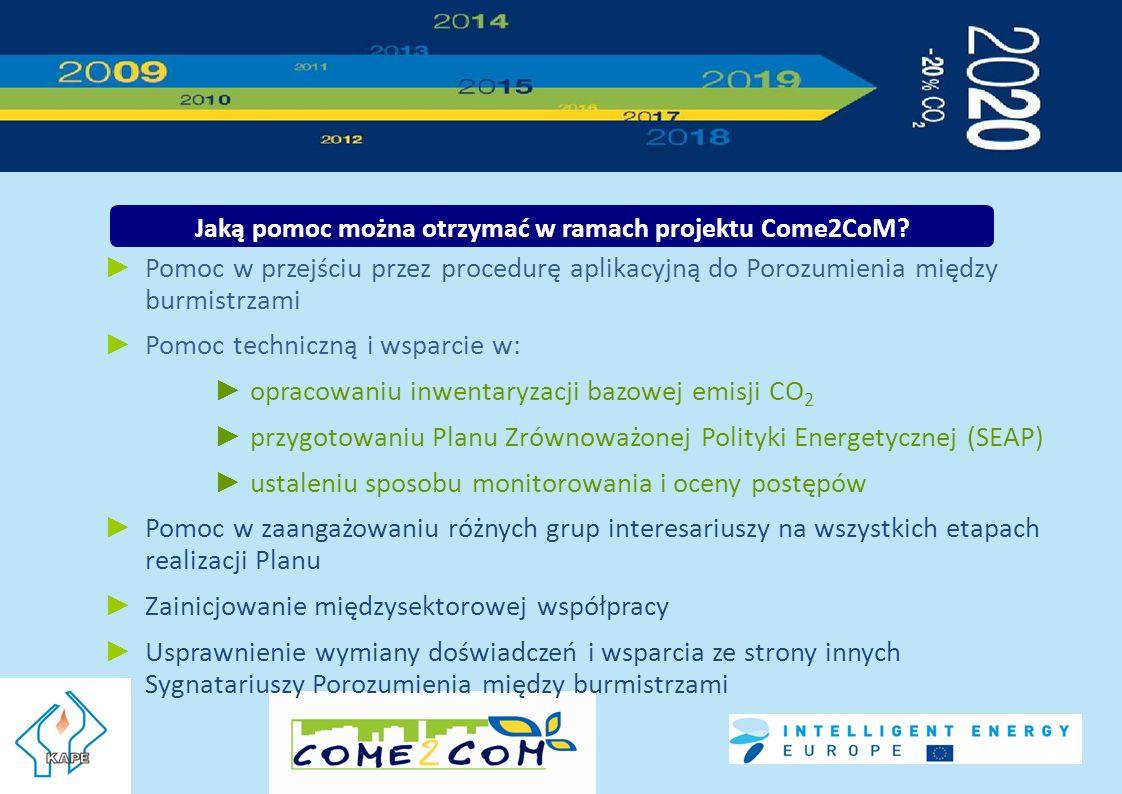 Jaką pomoc można otrzymać w ramach projektu Come2CoM