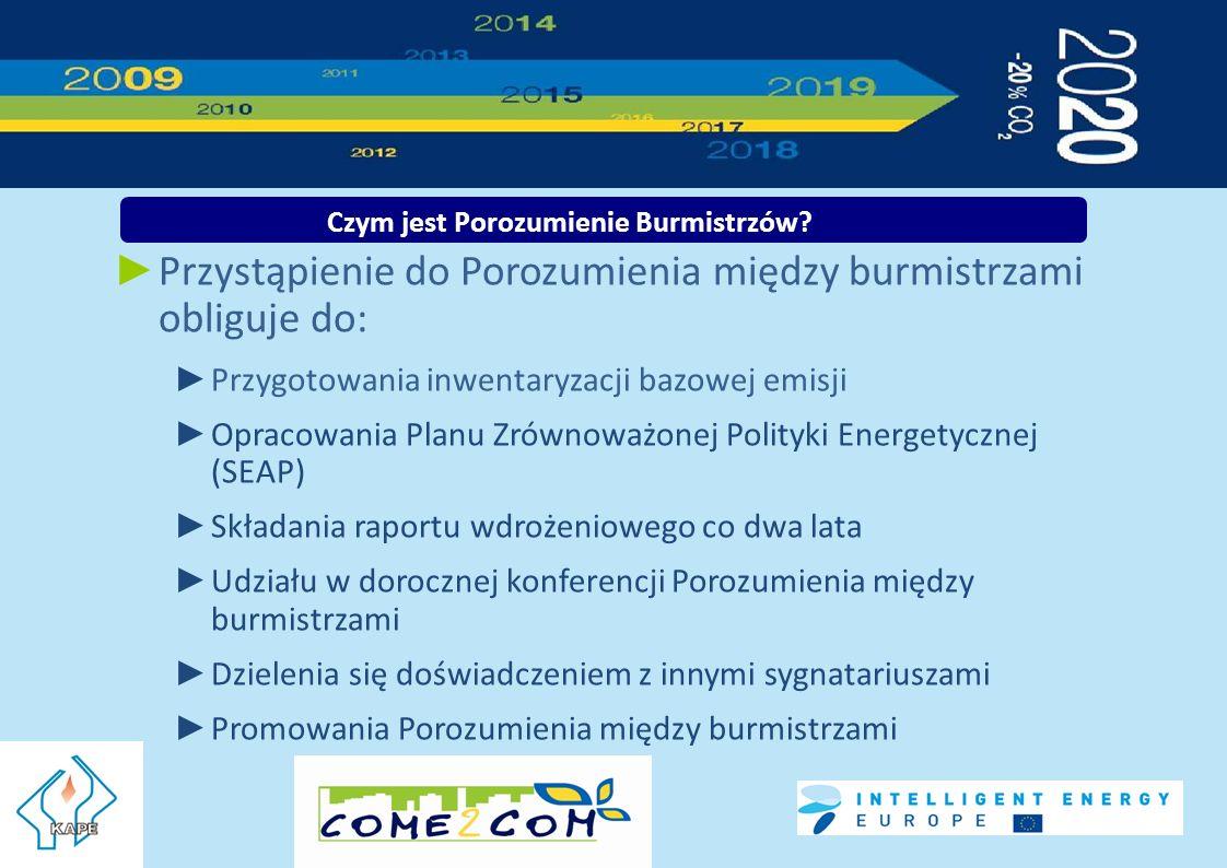 Czym jest Porozumienie Burmistrzów