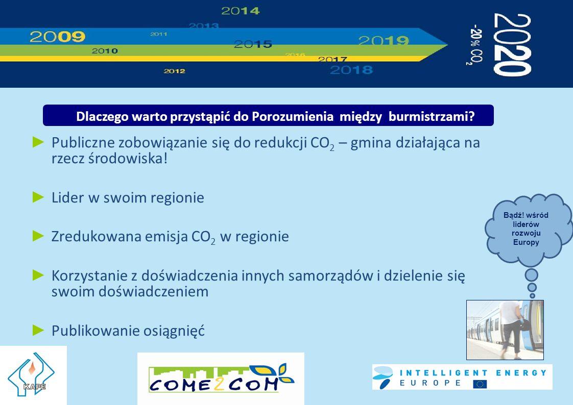 Zredukowana emisja CO2 w regionie