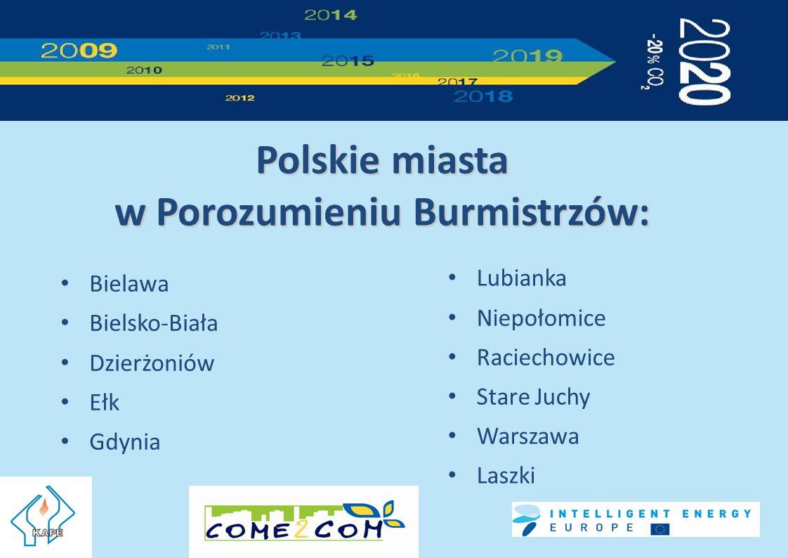 Polskie miasta w Porozumieniu Burmistrzów: