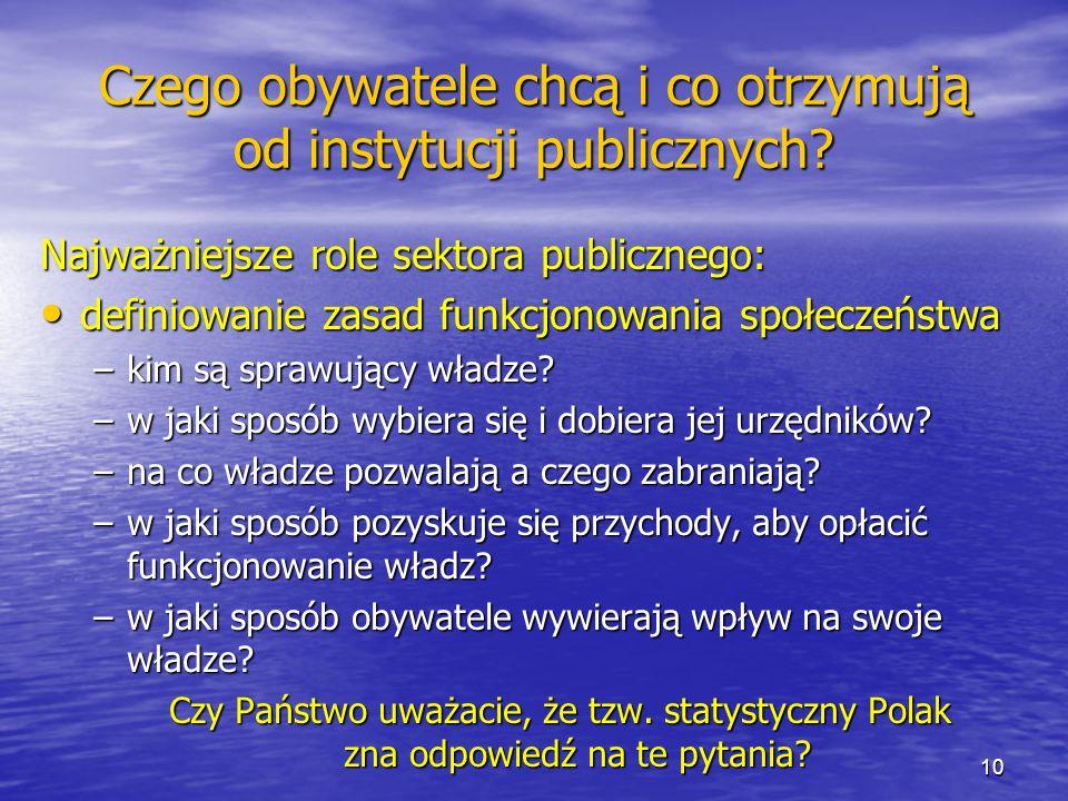 Czego obywatele chcą i co otrzymują od instytucji publicznych