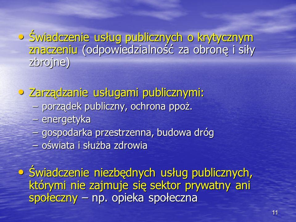 Zarządzanie usługami publicznymi: