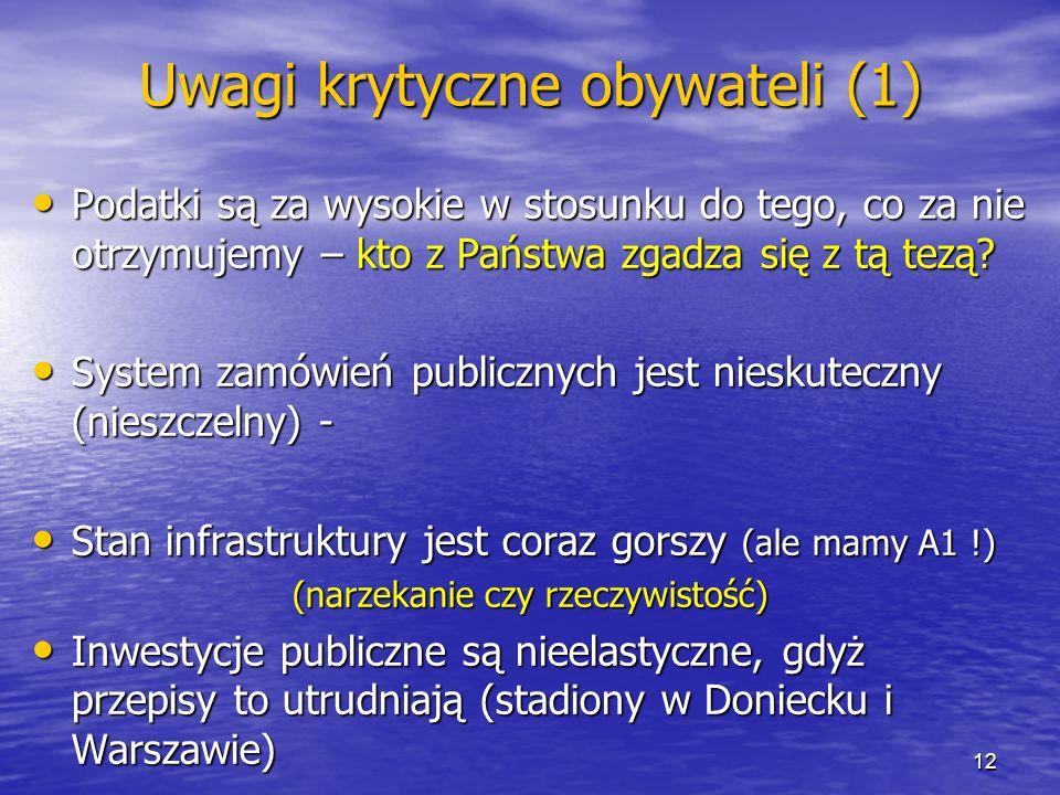 Uwagi krytyczne obywateli (1)