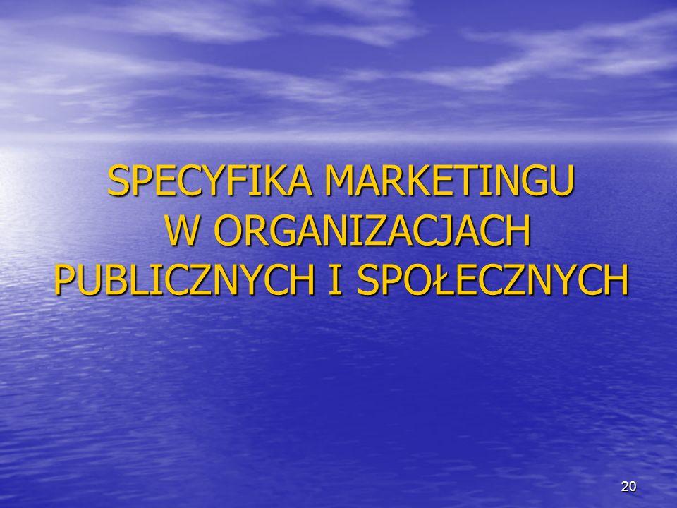 SPECYFIKA MARKETINGU W ORGANIZACJACH PUBLICZNYCH I SPOŁECZNYCH