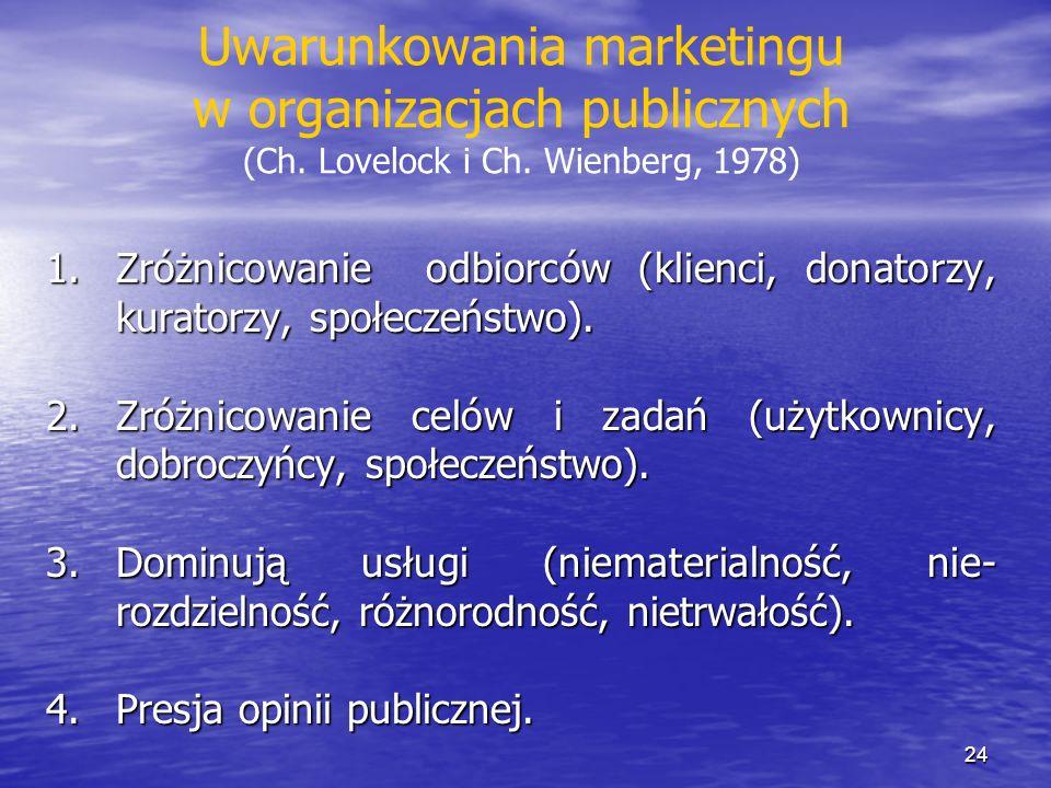 Uwarunkowania marketingu w organizacjach publicznych (Ch. Lovelock i Ch. Wienberg, 1978)