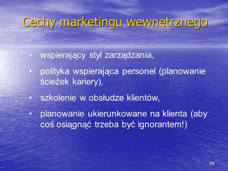 Cechy marketingu wewnętrznego