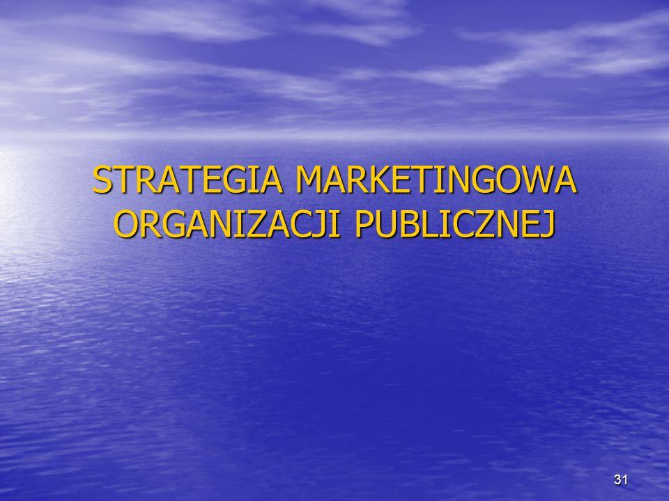 STRATEGIA MARKETINGOWA ORGANIZACJI PUBLICZNEJ