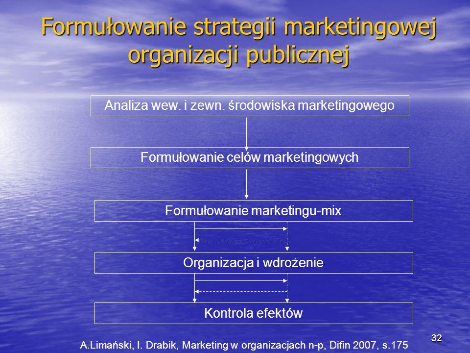 Formułowanie strategii marketingowej organizacji publicznej