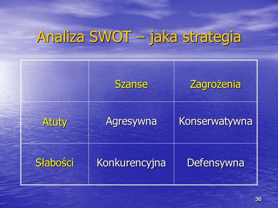 Analiza SWOT – jaka strategia