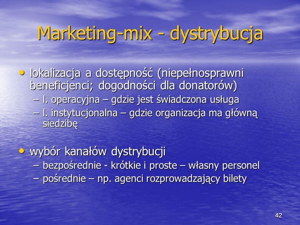Marketing-mix - dystrybucja