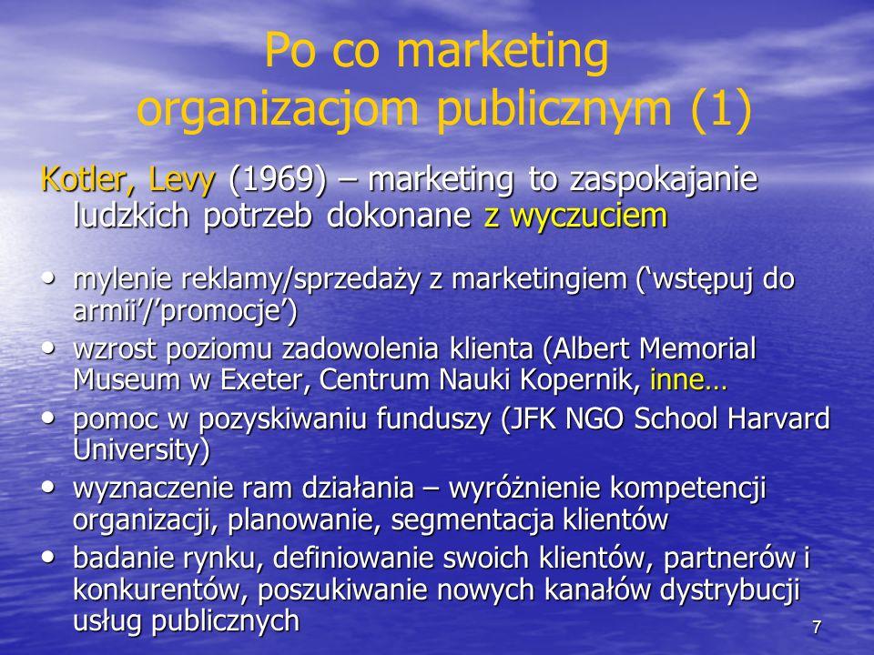 Po co marketing organizacjom publicznym (1)