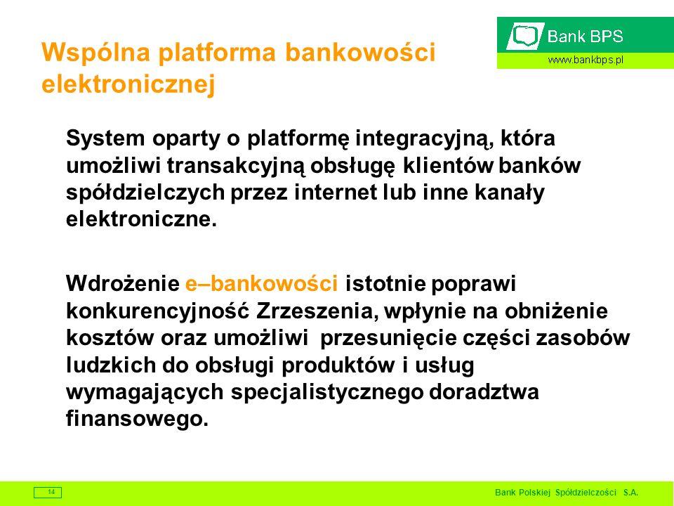 Wspólna platforma bankowości elektronicznej
