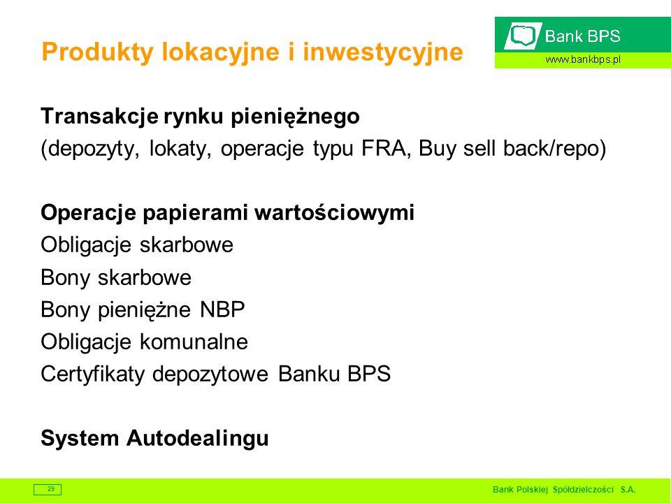 Produkty lokacyjne i inwestycyjne