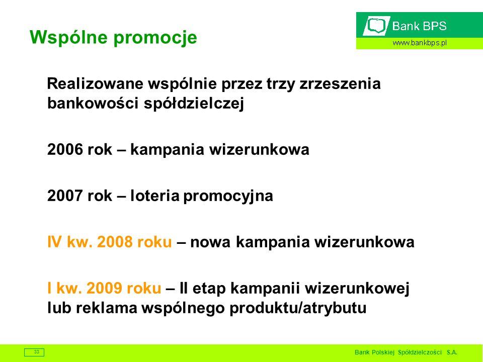 Wspólne promocje Realizowane wspólnie przez trzy zrzeszenia bankowości spółdzielczej. 2006 rok – kampania wizerunkowa.